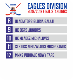 eagles standings 2